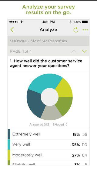 The 25+ best ideas about Monkey Survey on Pinterest Teacher and - customer survey template