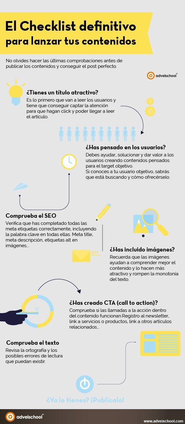 checklist para lanzar contenidos  Aquí encontrarás #infografias de temática relacionada con #blogs, herramientas para #bloggers, etc.