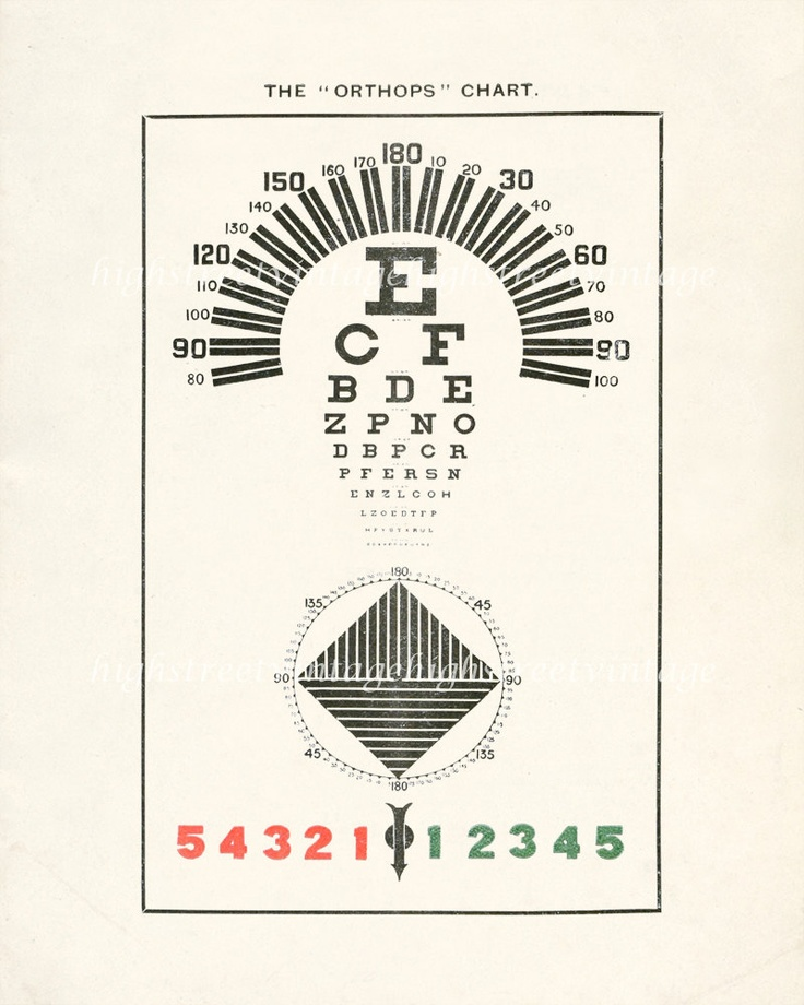 43 Best Fun Eye Charts Images On Pinterest Chart Gles