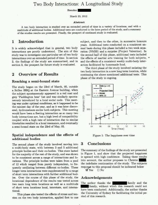 Scientific proposals