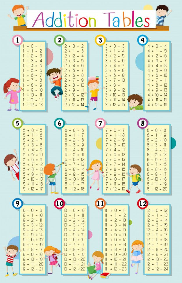 Tables D Addition Avec Des Enfants Heureux En Arriere Plan Kids Math Worksheets Learning French For Kids Math For Kids