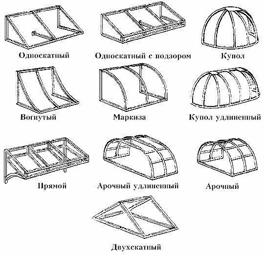 Изготовление навесов из поликарбоната - Металлообработка, сварка, металлоконструкции во Владивостоке