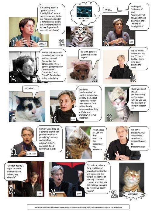 Judith Butler: Performativity