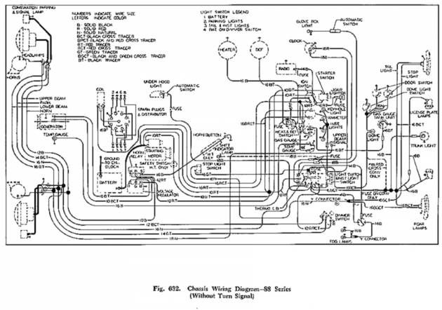 10  Chassis Wiring Diagram In 2020