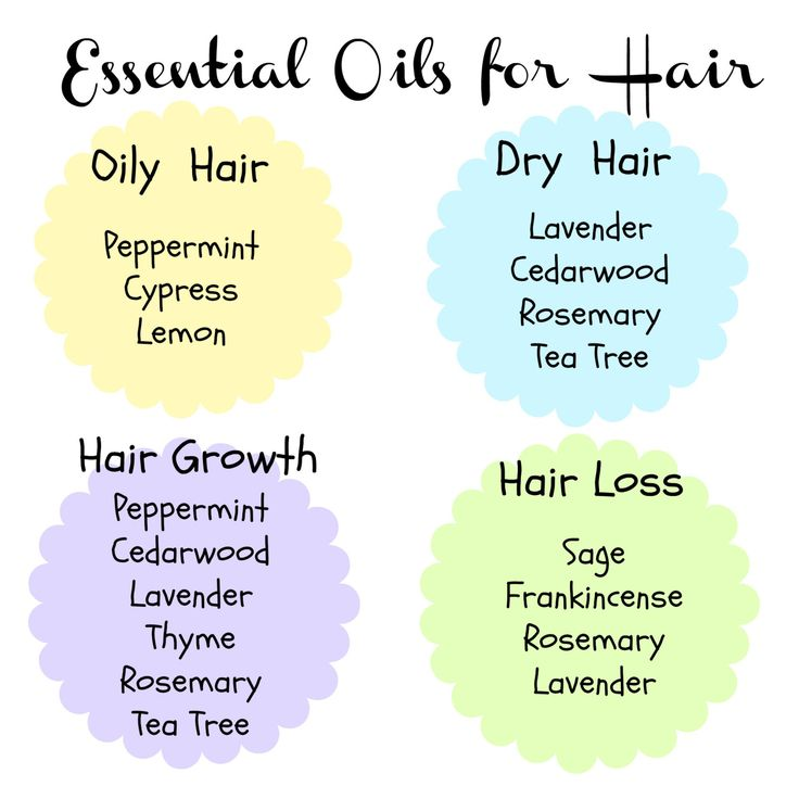 Essential oils for hair Diy shampoo conditioner