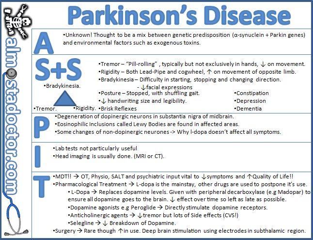 neurological mneumonics   Parkinson's Disease   almostadoctor.com - free medical student ...