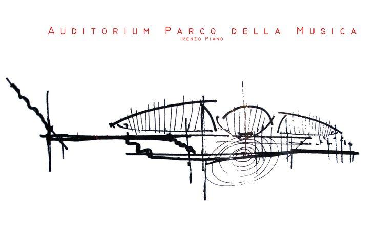 Renzo Piano, auditorium Rome
