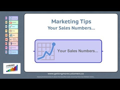 Your Business Numbers - Looking at your sales numbers #4