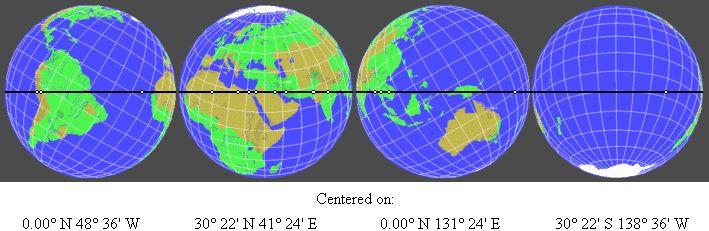 L'alignement préhistorique des merveilles du monde