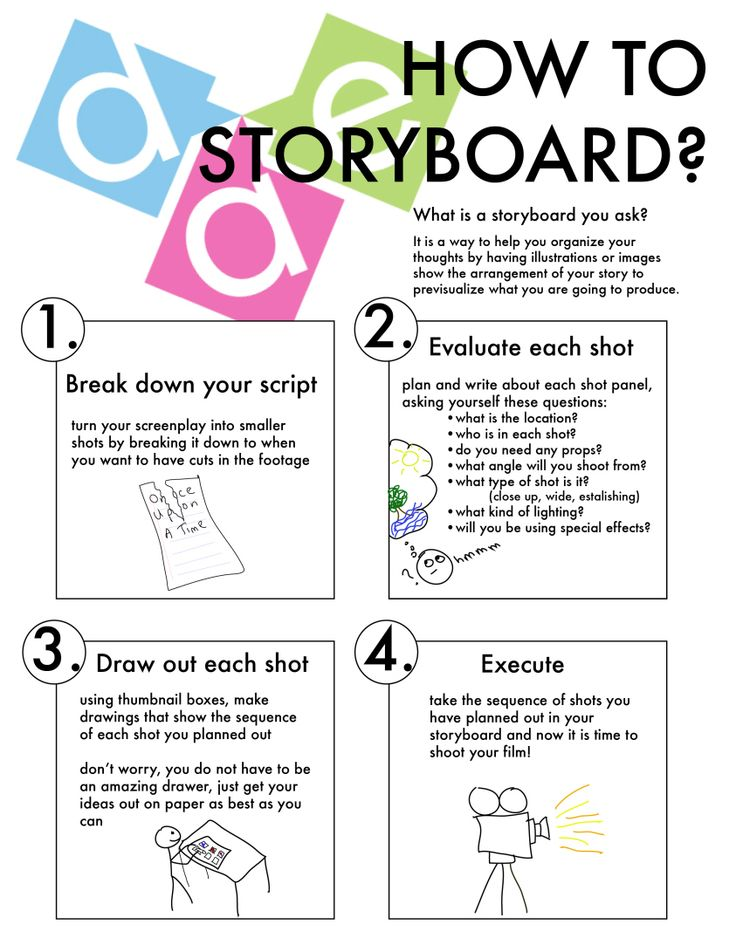 What Is Storyboard Website Storyboarding Is After Brainstorming And