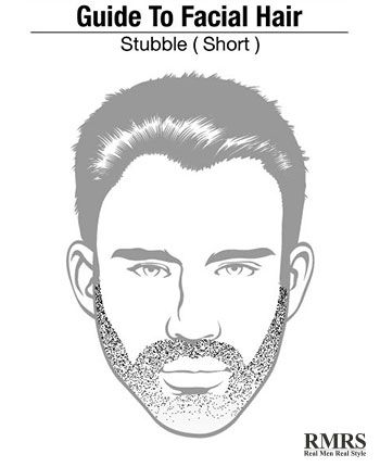 1000 ideas about facial hair types on pinterest facial hair styles beard styles and beard types. Black Bedroom Furniture Sets. Home Design Ideas