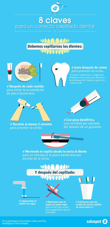 La Dra. Leticia Juan Ruiz ofrece las 8 claves de un buen cepillado dental.