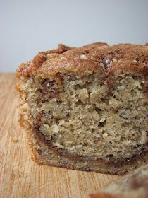 Trisha Yearwood's banana bread **Grandma's recipe*** 1/2 c crisco, 1 c sugar, 2 eggs, 2 c flour, 3 mashed bananas, 1 t baking soda dissolved in 1/4 c water.  Mix crisco and sugar, then add eggs and bananas.  Add  soda mixture, then flour.  Mix well and put in greased loaf pan or muffin tins.  For bread, bake at 350 for 60 min.  Not as long for muffins.  ~Elaine