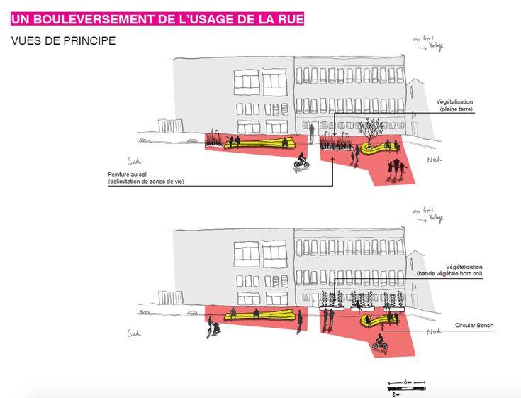 Rouen se lance dans l'urbanisme tactique – Le Lab OuiShare x Chronos – Medium