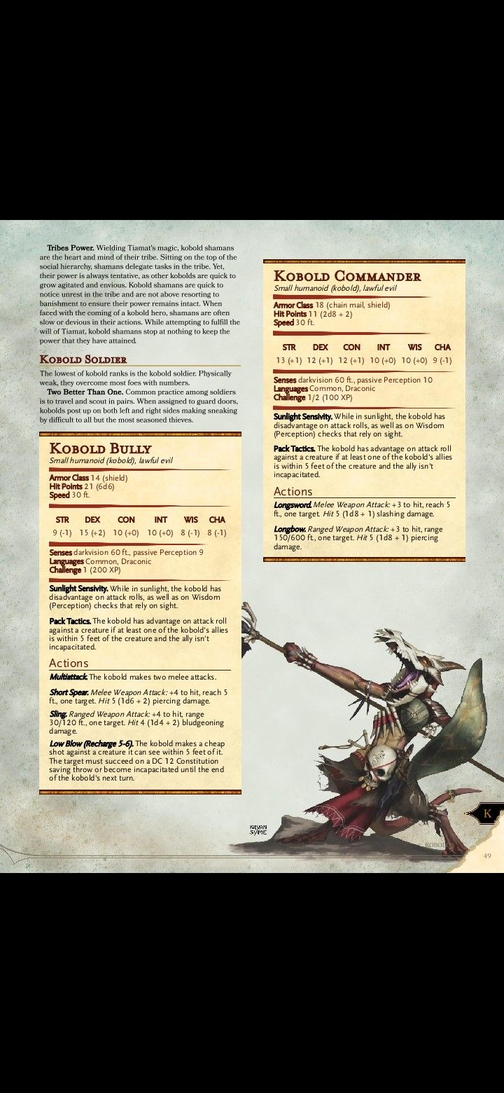 Pin By Mikel Day On Dungeons And Dragons Homebrew World In 2020 Dungeons And Dragons Homebrew Home Brewing Dnd Monsters
