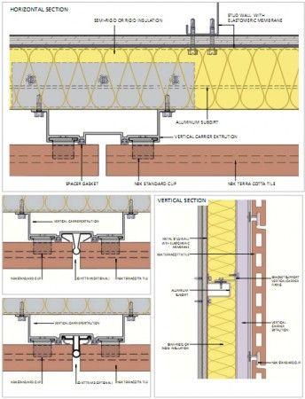 1250789774-horizontalverticaldetails #fachada #ventilada