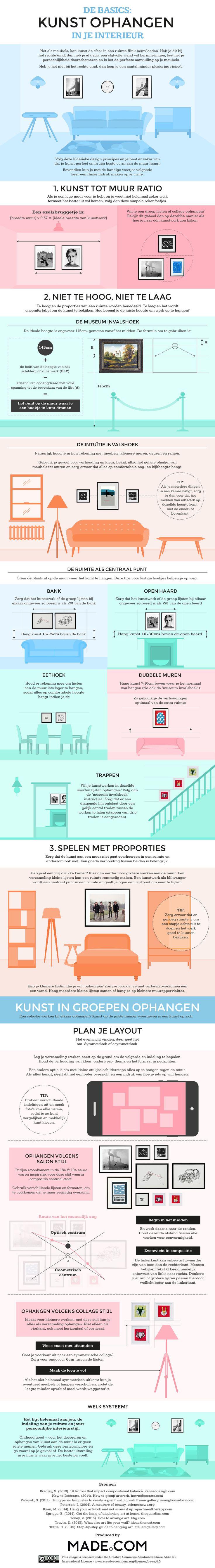 Infographic: de basics van kunst ophangen in je interieur   made.com