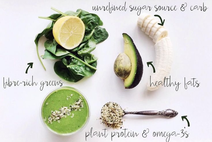 My Favourite Green Smoothie on lizannemarr.com