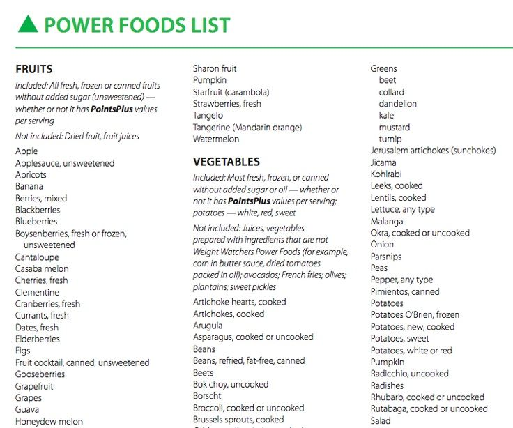 Weight Watchers Points Plus List Of  Point Foods