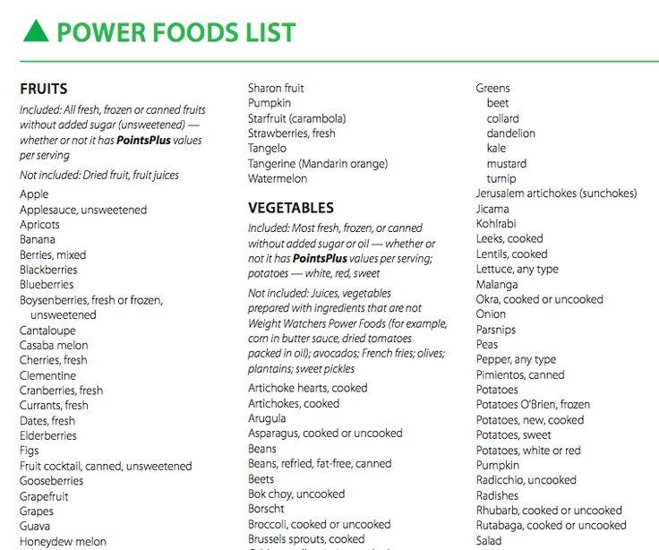 Weight Watchers Power Food List Pdf