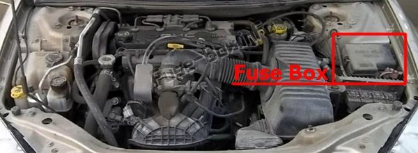 Dodge Stratus (2001-2006) < Fuse Box location | Dodge stratus, Fuse box,  DodgePinterest