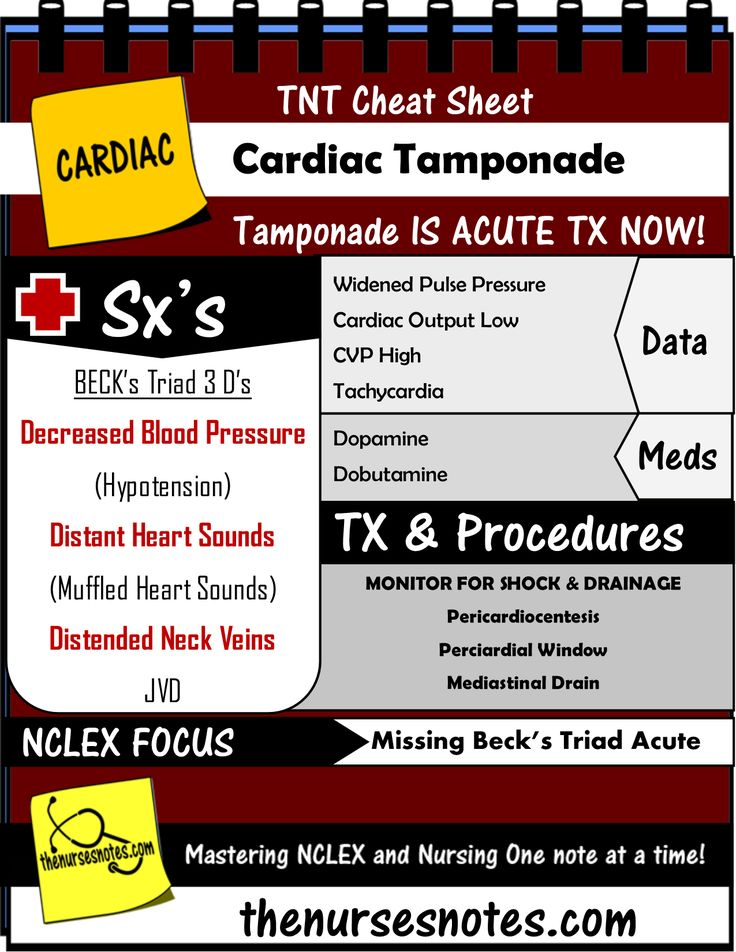 cardiac tamponade nursing mnemonic Cardiac tamponade occurs when the heart is squeezed by fluid that collects inside the sac that surrounds it.
