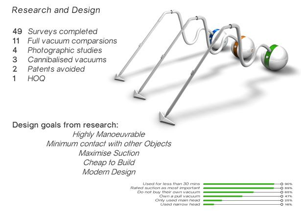 Orbit is a redesign of the traditional vacuum cleaner. Through months of research the top issues with conventional vacuum cleaners were discovered and set as the top priorities for the project.