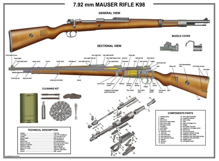 """Poster 18""""x24"""" Mauser K98 Rifle Manual Exploded Parts Diagram D Day Battle WW2 
