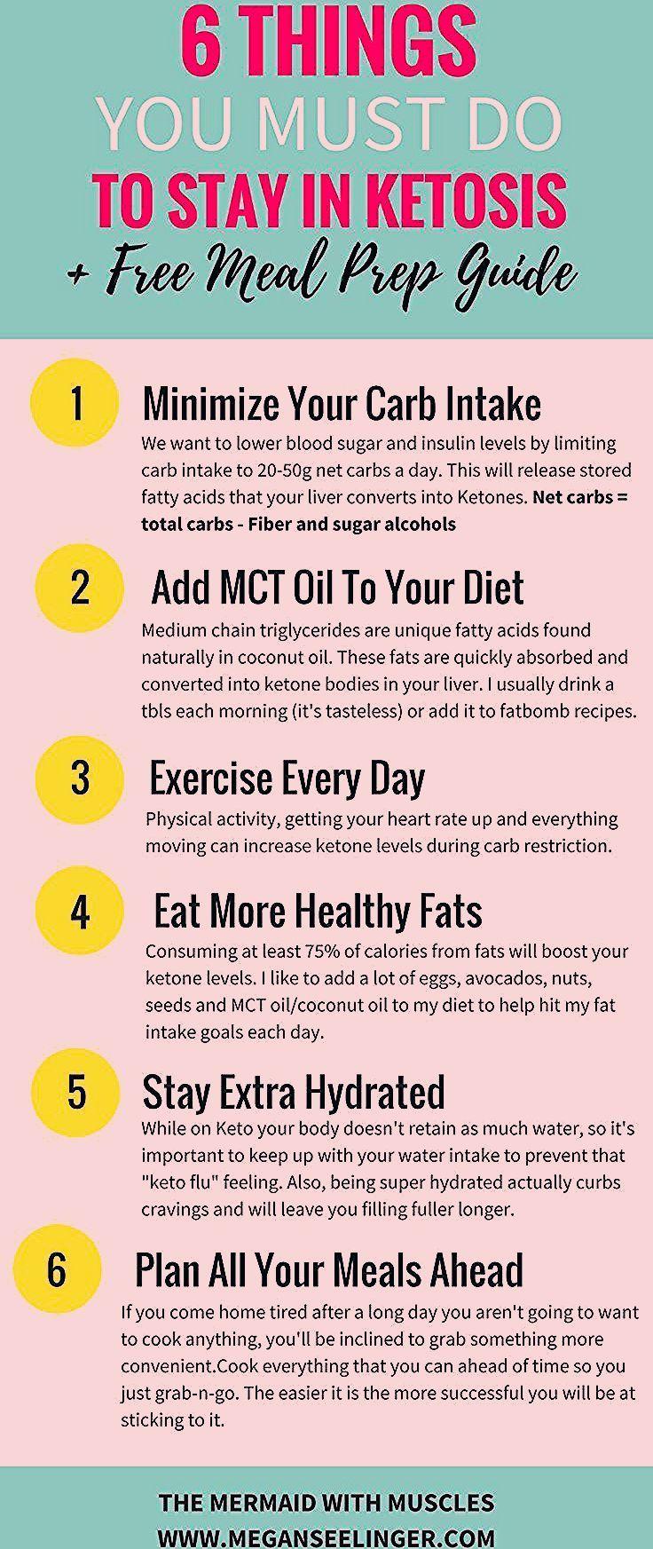 Wie man Fett verbrennt und Gewicht verliert