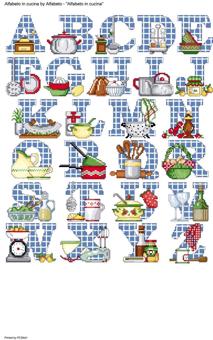 alfabeto in cucina