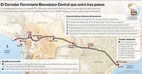 CRÓNICA FERROVIARIA: Bolivia: Evo Morales destaca importancia del Tren ...