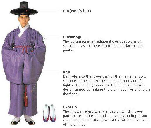 Korean traditional costume man