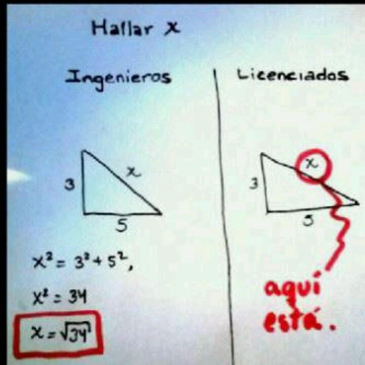 Ingenieros vs. Licenciados