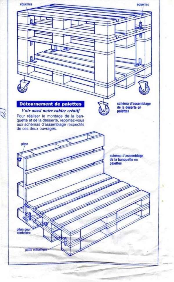 Favori Plus de 25 idées uniques dans la catégorie Palettes en bois  WV65