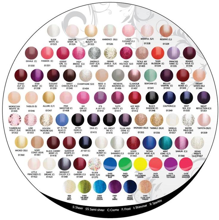 Nail Polish Chart: Harmony Gelish Swatches
