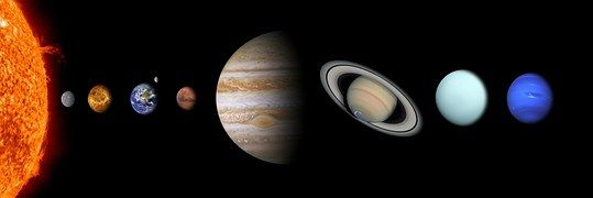 Sonnensystem, Sonne, Merkur, Venus