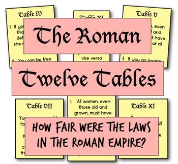 The Twelve Tables: How Fair Were the Laws in the Roman Empire? Differentiated!This Twelve Tables lesson is included in the larger Ancient Rome unit, located here:Ancient Rome Unit: 12 fun, student-centered activities to teach Ancient Rome!Buy the unit and save over 25%!--------------In this Twelve Tables lesson, students read and understand the Twelve Tables of the Roman Empire.