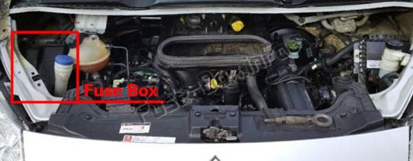 Citroen Jumper Fuse Box Location