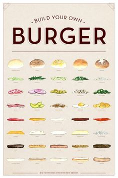 Build Your Own Burger Illustrated Poster. Support the Kickstarter Campaign and get your own limited edition print today!  https://www.kickstarter.com/projects/1870978551/ultimate-burger-poster