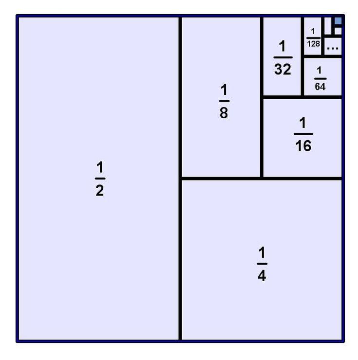 halving the unit square