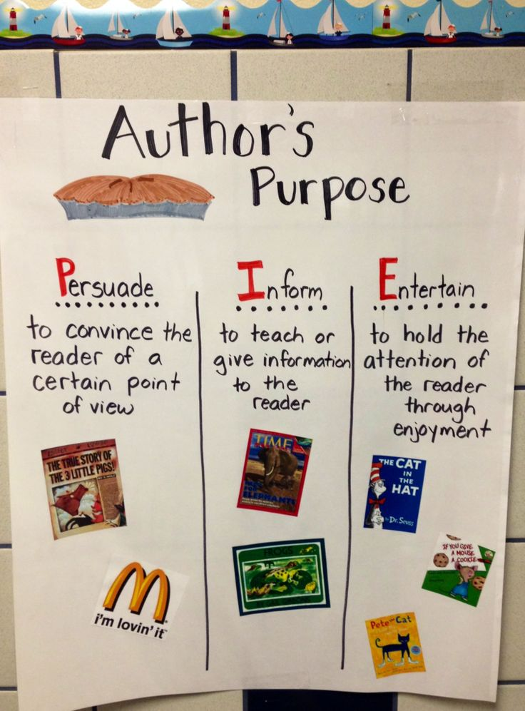 First grade Author's Purpose