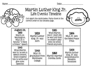 This is a simple sequencing/timeline activity I did with my special ed students. We read a few different non-fiction books about Martin Luther King Jr. and our current skill we're focusing on is sequencing, so I made this very simple cut and paste activity for a quick assessment after our sequencing/MLK unit.