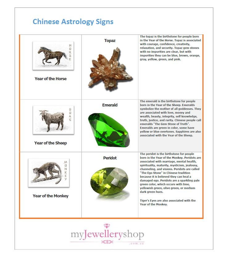 Chinese Astrological Gemstones The Chinese Zodiac consists