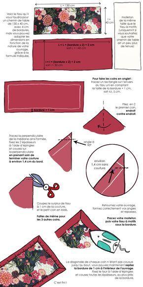 En dessin : une même technique pour coudre plaids, chemins de table ou sets de table ! // http://www.deco.fr/loisirs-creatifs/actualite-558210-technique-coudre-plaids-chemins-table-sets-table.html