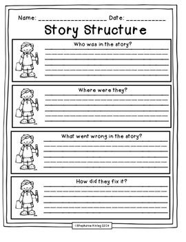 Grade Ideas, Graphic Organizers, Structure Graphic, Graphics, Story ...