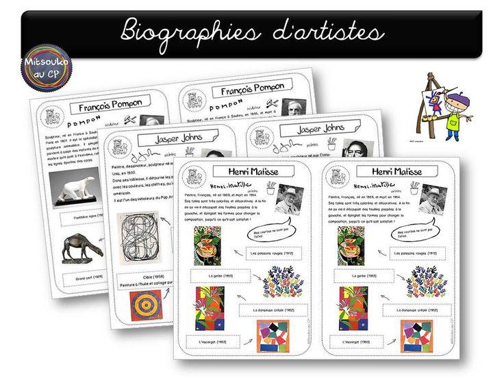 Biographies d'artistes pour les CP, sobres et simples