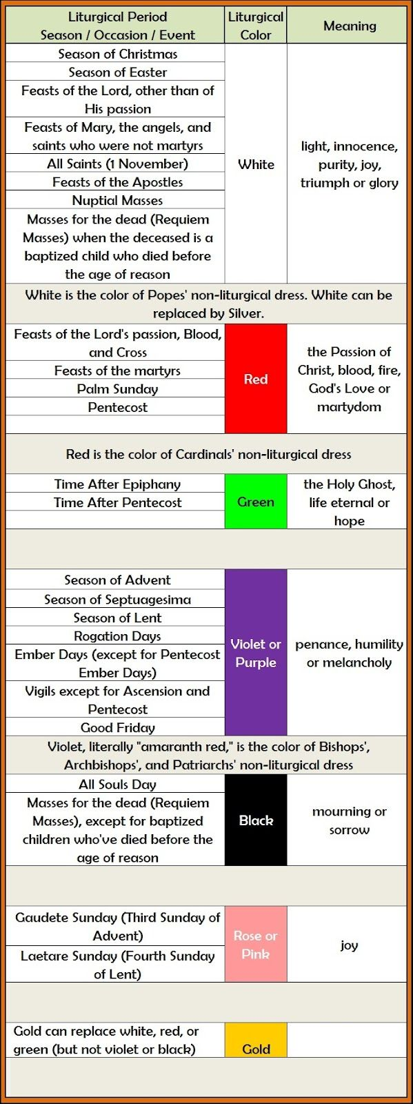 The symbolic meaning of liturgical colors in the Catholic Church. Kids can make a bracelet here to remember http://www.loyolapress.com/color-symbol-bracelet-colors-in-catholic-church.htm