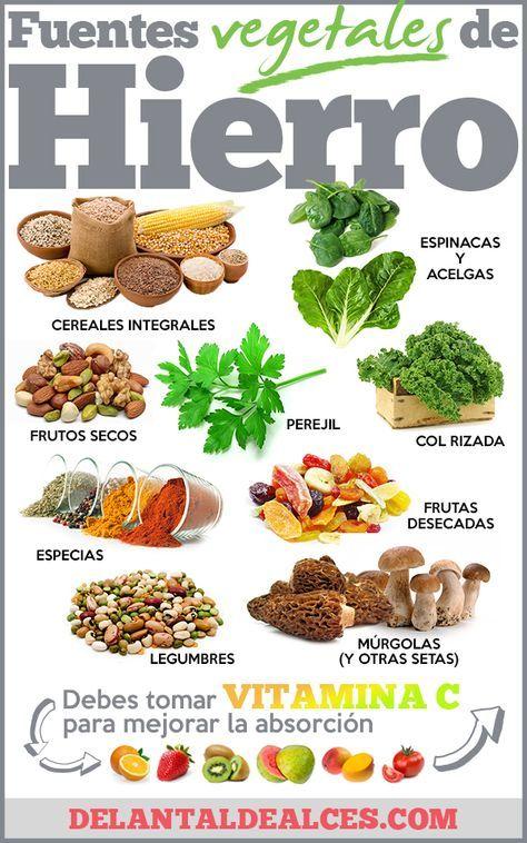 NUTRICIÓN VEGANA   Todo lo que deberías saber sobre el hierro. Descubre los alimentos vegetales ricos en hierro y los factores que influyen en su absorción.