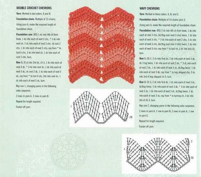 230 best Crochet..Pinterest_inspiration images on Pinterest ...