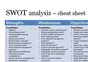 an analysis of food strengthens Food product costing tool swot stands for strengths  are there changes in the overall food industry or new legislation that are going to hurt your business.
